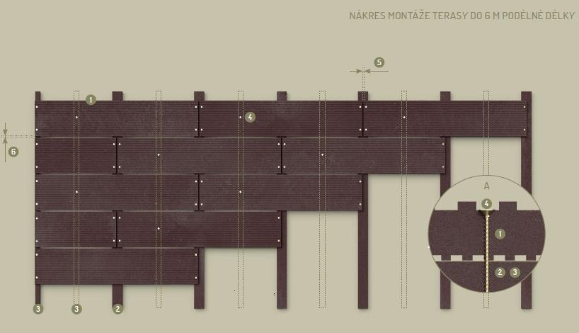 Kunststoff-Terrassen